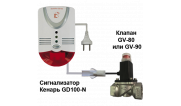 Сигнализаторы газа (газоанализаторы)